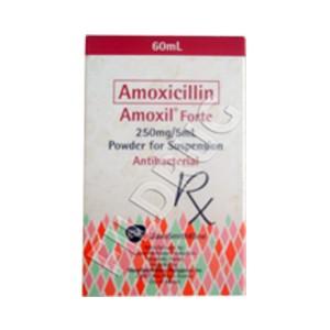 Amoxicillin dosage children